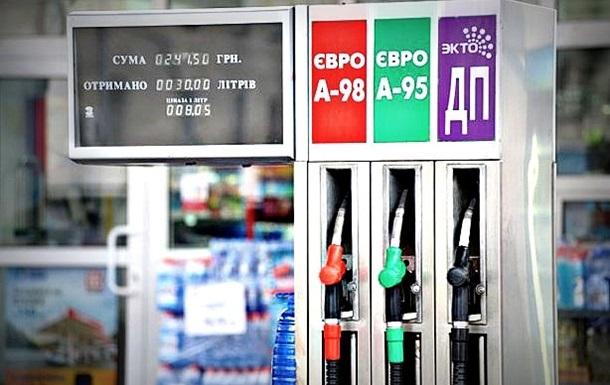 Цены на бензин сегодня