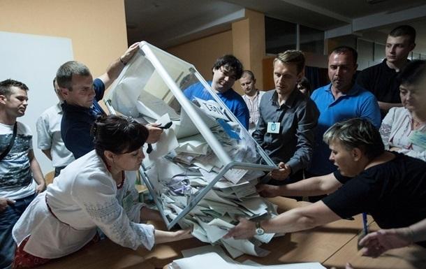 Результаты выборов 2014 в Луганской области