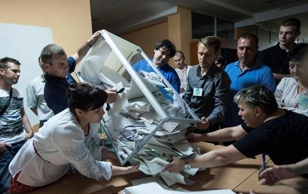 Выборы 2014 на Луганщине - результаты