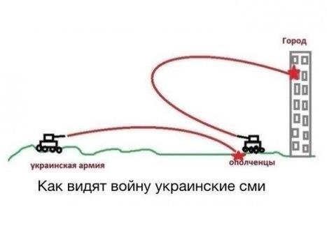 Украинские войска продолжили уничтожать мирных жителей Донбасса.