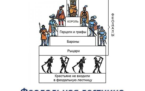 Феодальная Украина: реприватизация «по-новому»