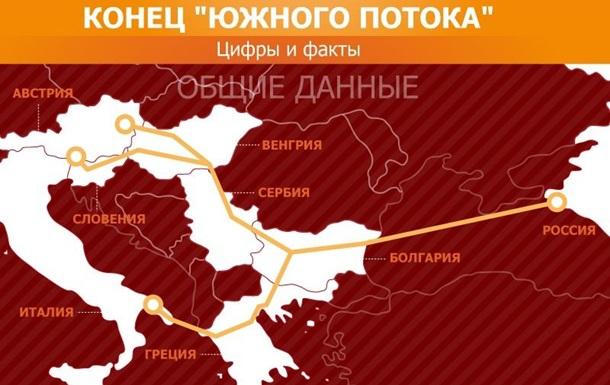Конец  Южного потока  в цифрах. Инфографика Корреспондент.net