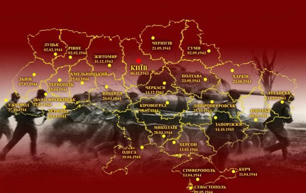 Внесок українського народу в Перемогу:  вогнем і мечем