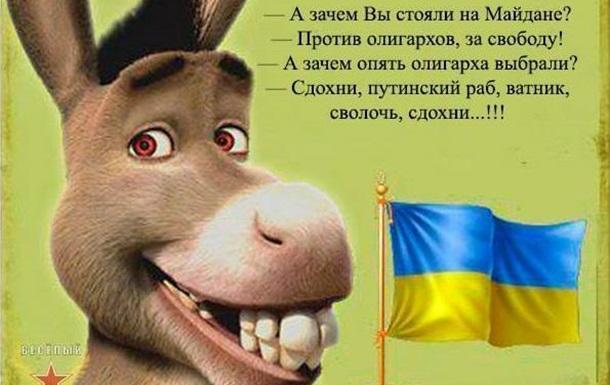 Картограмма йододефицита на Украине