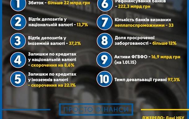 «Камикадзе» – правительство, умирать – народу