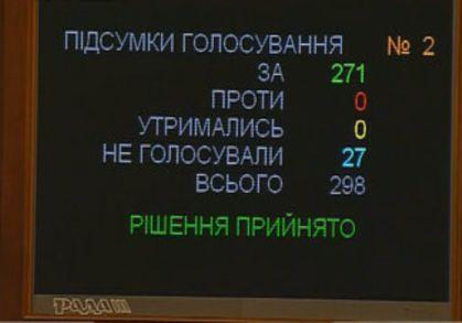 США объявили войну до последнего украинца