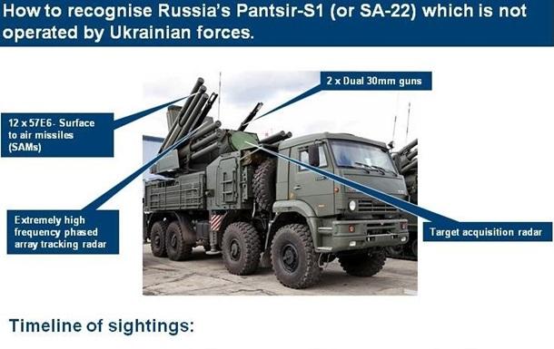 Посольство Британии опубликовало схему распознания оружия РФ в Украине
