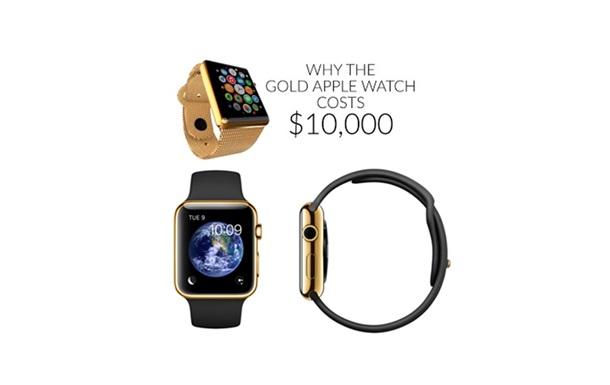 В пародии объяснили, почему Apple Watch стоят 10 тысяч долларов
