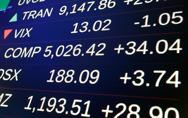 На биржах США зафиксирован рост основных индексов