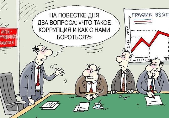 Свидетели Майдана и обряд изгнания коррупции.