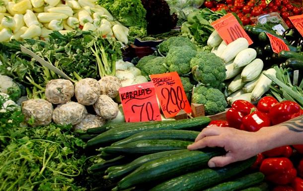 Мировые цены на продукты снизились до минимума 2009 года