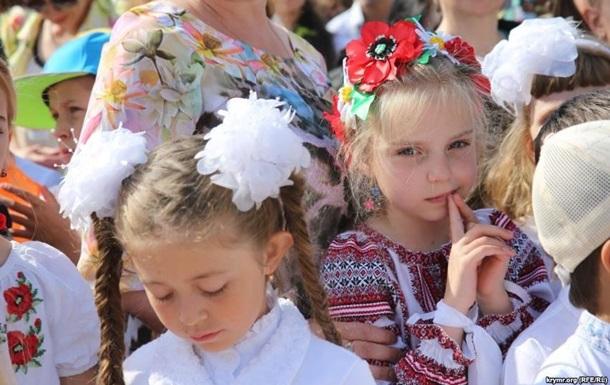 Аксенов рассказал о последствиях  агрессивной украинизации  Крыма
