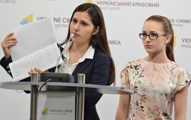 «Антикоррупционный штаб Киева» показал, где и сколько чиновники воруют денег