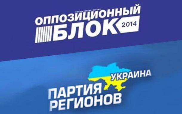 Кіровоградська РПЛ разом з громадою не пропустить «Опоблок» до Влади