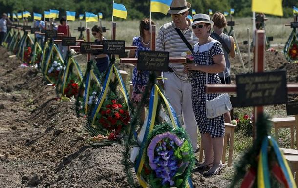 Украина опередила КНДР и Ливию по вероятности массовых убийств