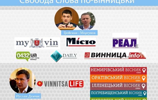 Кому з вінницьких політиків належать інформаційні ресурси?