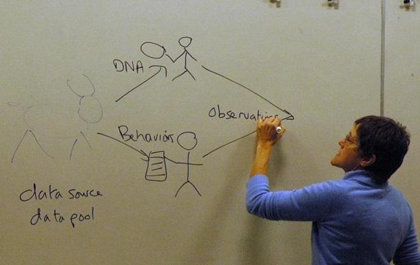 Схема формирования эпигенетических факторов человека