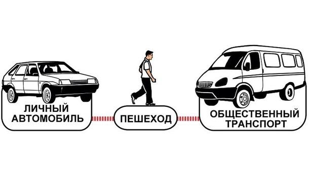 Одессе нужна транспортная стратегия