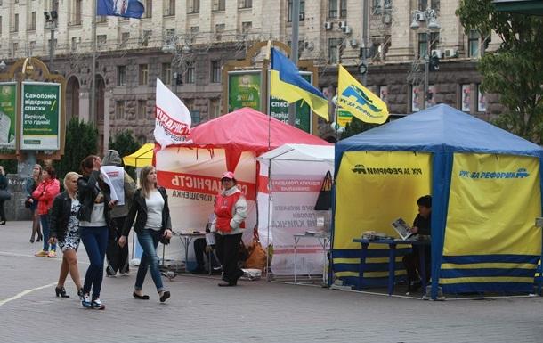 Обнародованы расходы политсил на выборах в Киеве