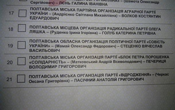 Через помилку вназві партії вПолтаві зіпсовані 237 тисяч бюлетенів