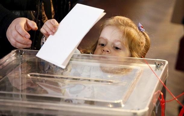 Результаты выборов 2015
