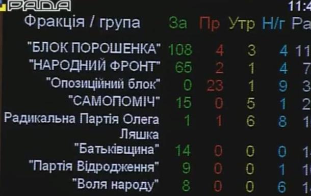 Депутаты – педерасты. Парламент – Содом и Гоморра