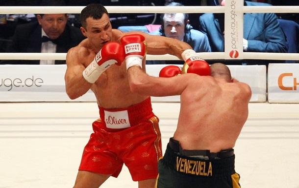 Итоги 28 ноября: Санкции против Турции, бой Кличко