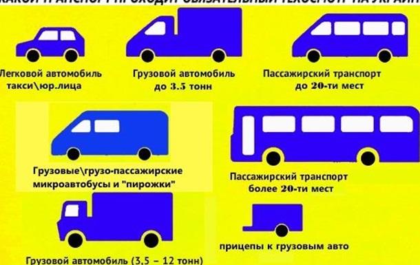 Техосмотр на Украине