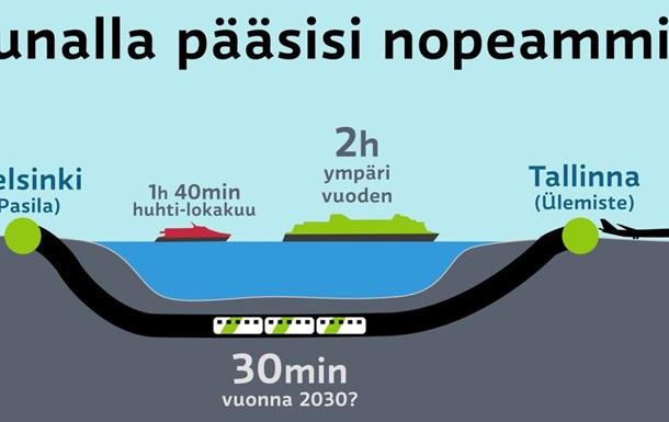 Эстония и Финляндия обсудили строительство туннеля за 13 млрд евро