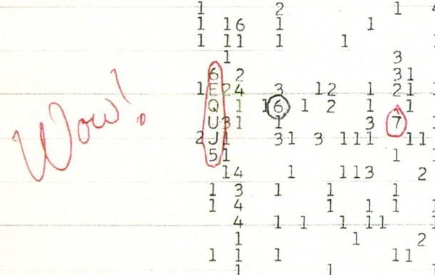 Ученые раскрыли тайну внеземного сигнала Wow!