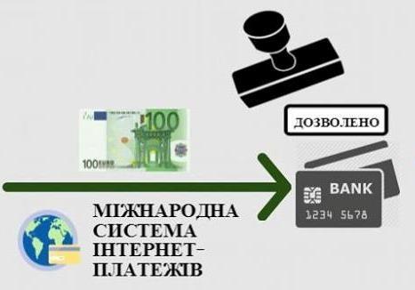 Новый порядок работы с электронной валютой - комментарий Нацбанка