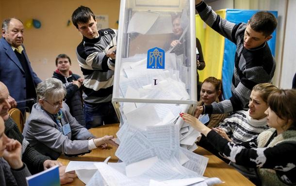 Почему украинские власти так боятся досрочных выборов