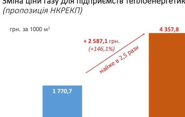 Шляхом Яценюка