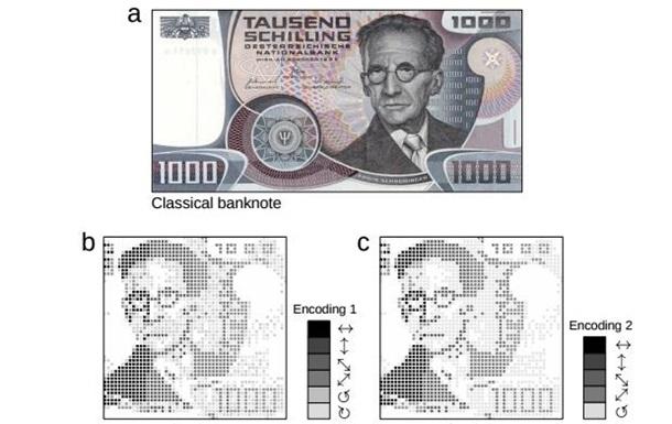 Ученые создали прототип квантовых денег