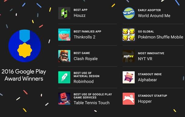 Названо найкращі програми для Android