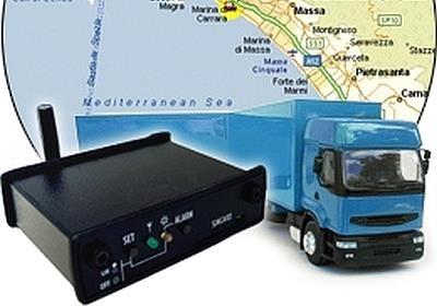 Основные и дополнительные функции систем спутникового мониторинга транспорта