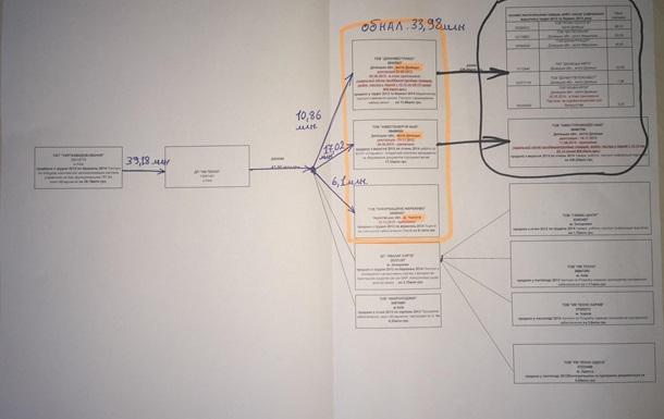 Укргаз VS Квазар: или куда катится ІТ-сфера