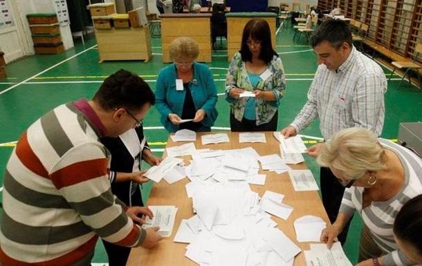 Референдум в Венгрии провалился из-за низкой явки