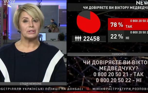 Почему украинцы доверяют Медведчуку?