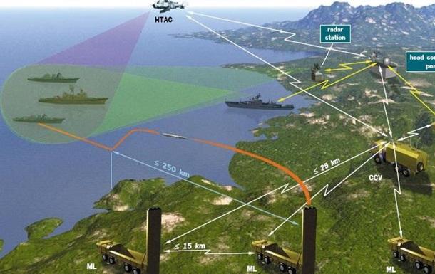 «Росія продовжує нарощувати військову присутність в окупованому Криму»