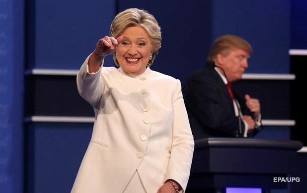 Выборы в США результаты