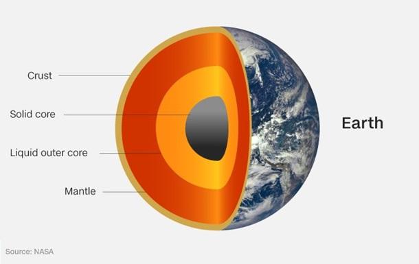 Японські вчені хочуть пробурити Землю до мантії
