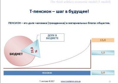 Т-пенсион - шаг к пенсионной системе будущего!