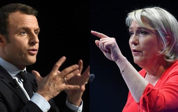 Выборы во Франции: что ожидать Украине
