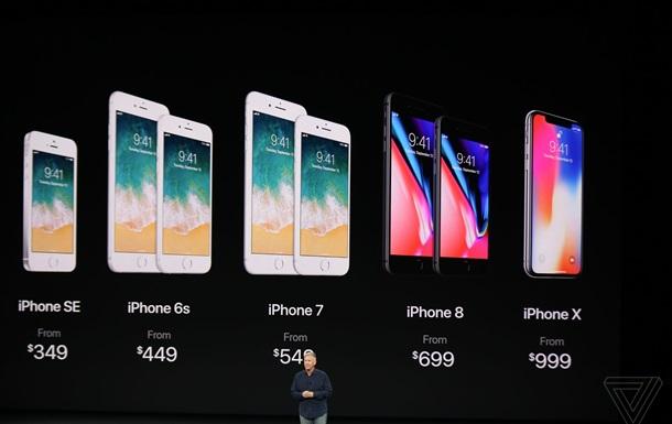 Как формируется цена на iPhone 8 в Украине