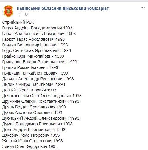 Военкомат Львовской области обнародовал данные по15 тыс. «уклонистов»