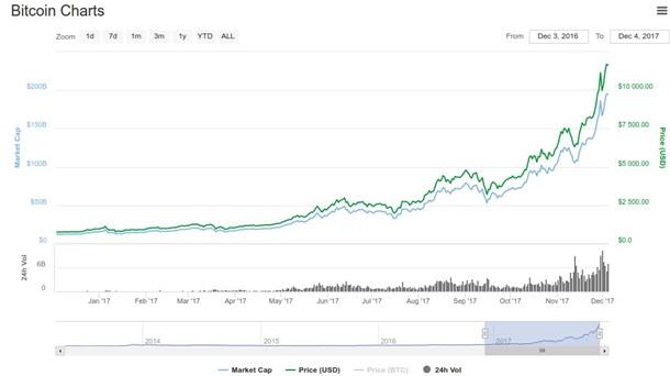 Bitcoin кошелек официальный сайт отзывы-5