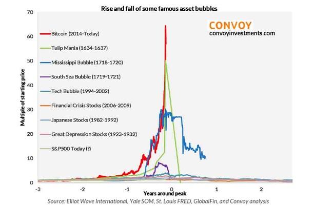 Как вырос биткоин торговля bitcoin на форексе