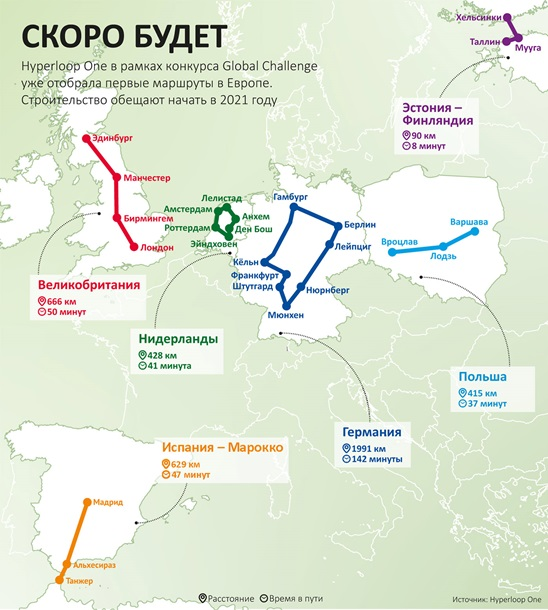 Hyperloop в Украине. Ждать ли поезд будущего?