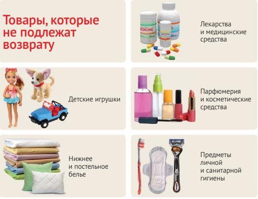 Подлежит ли обмену парфюмерный товар